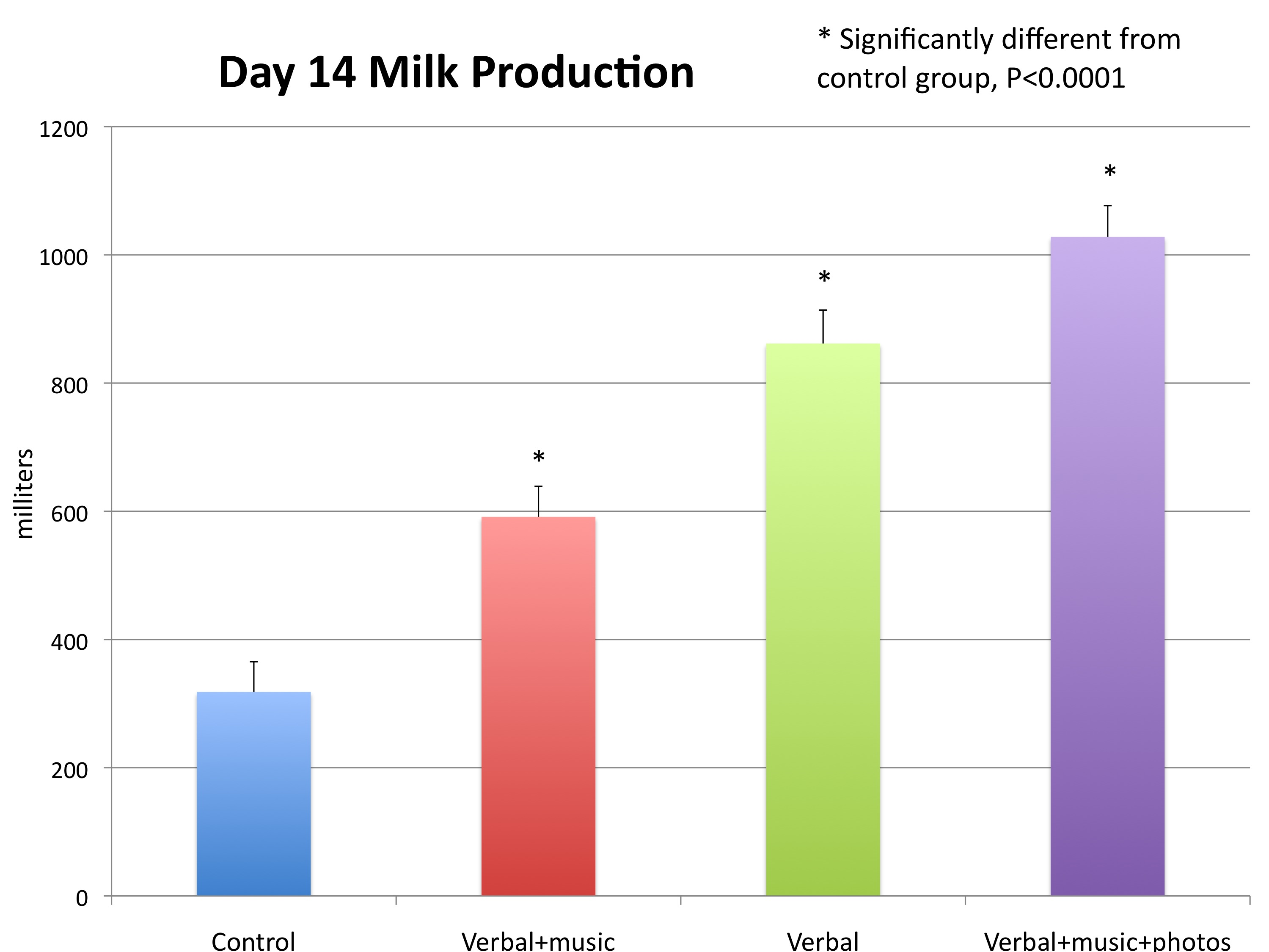 increast breast milk production jpg 1500x1000